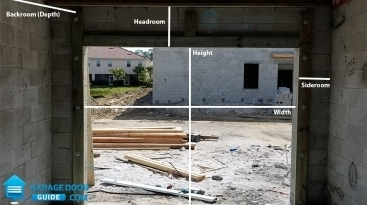 Garage Door Headroom, Sideroom, Backroom, Height, Width Measurements