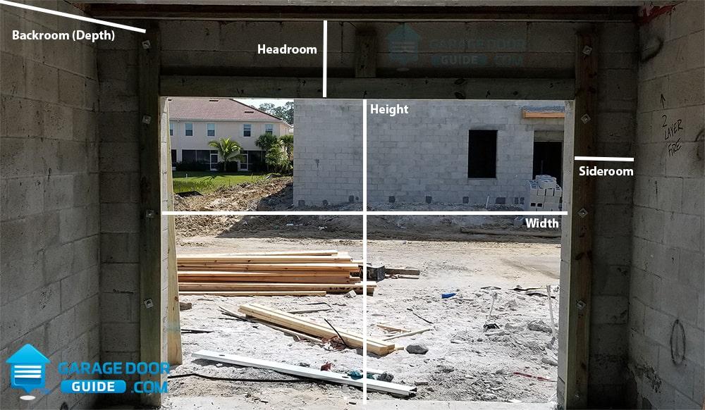 Garage Door Headroom, Sideroom, Backroom, Height, Width Measurements